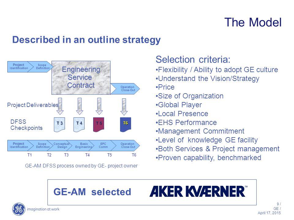 10 / GE / April 17, 2015 Aker Kvaerner Project Identification Scope Definition Conceptual Design EPC Comm.