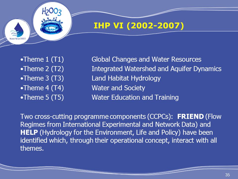 35 IHP VI (2002-2007) Theme 1 (T1)Global Changes and Water Resources Theme 2 (T2)Integrated Watershed and Aquifer Dynamics Theme 3 (T3)Land Habitat Hydrology Theme 4 (T4)Water and Society Theme 5 (T5)Water Education and Training Two cross-cutting programme components (CCPCs): FRIEND (Flow Regimes from International Experimental and Network Data) and HELP (Hydrology for the Environment, Life and Policy) have been identified which, through their operational concept, interact with all themes.