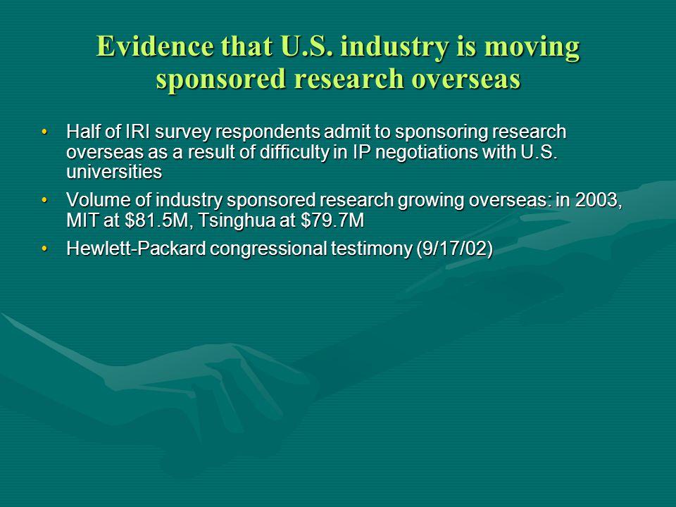 Evidence that U.S.