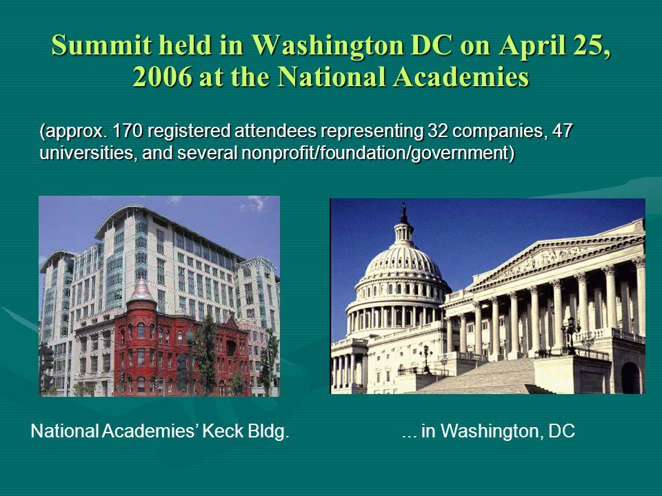 Summit held in Washington DC on April 25, 2006 at the National Academies National Academies' Keck Bldg....