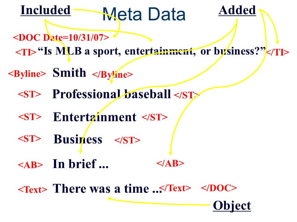 Meta Data Is MLB a sport, entertainment, or business Professional baseball Entertainment Business Smith There was a time...
