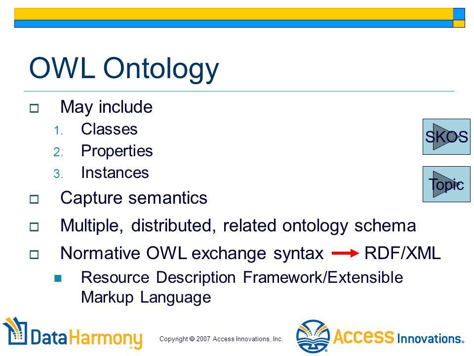 Copyright  2007 Access Innovations, Inc. OWL Ontology  May include 1.