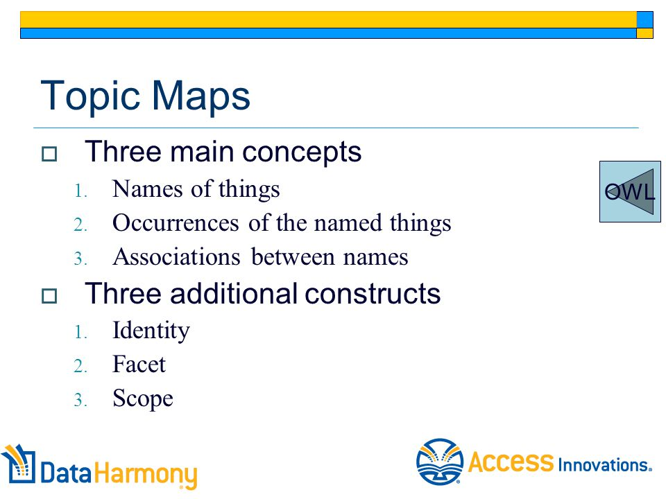 Topic Maps  Three main concepts 1. Names of things 2.