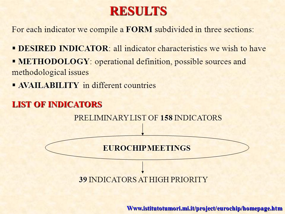 Www.istitutotumori.mi.it/project/eurochip/homepage.htm RESULTS 158 PRELIMINARY LIST OF 158 INDICATORS 39 39 INDICATORS AT HIGH PRIORITY FORM For each indicator we compile a FORM subdivided in three sections: DESIRED INDICATOR  DESIRED INDICATOR: all indicator characteristics we wish to have METHODOLOGY  METHODOLOGY: operational definition, possible sources and methodological issues AVAILABILITY  AVAILABILITY in different countries EUROCHIP MEETINGS LIST OF INDICATORS