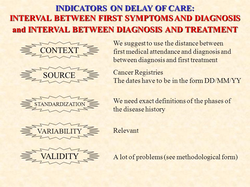 INDICATORS ON DELAY OF CARE: INTERVAL BETWEEN FIRST SYMPTOMS AND DIAGNOSIS and INTERVAL BETWEEN DIAGNOSIS AND TREATMENT We suggest to use the distance between first medical attendance and diagnosis and between diagnosis and first treatment CONTEXT SOURCE STANDARDIZATION VARIABILITY VALIDITY Cancer Registries The dates have to be in the form DD/MM/YY We need exact definitions of the phases of the disease history Relevant A lot of problems (see methodological form)