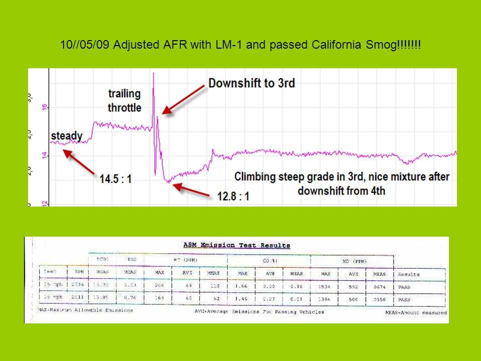 10//05/09 Adjusted AFR with LM-1 and passed California Smog!!!!!!!