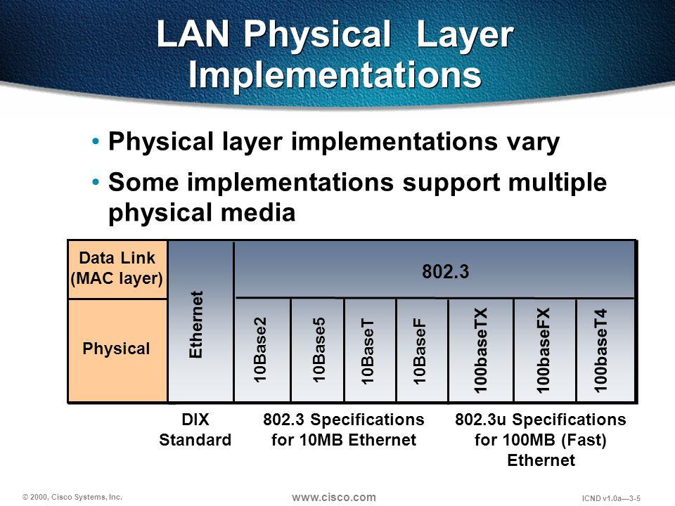 © 2000, Cisco Systems, Inc. www.cisco.com ICND v1.0a—3-26 Blank for pagination