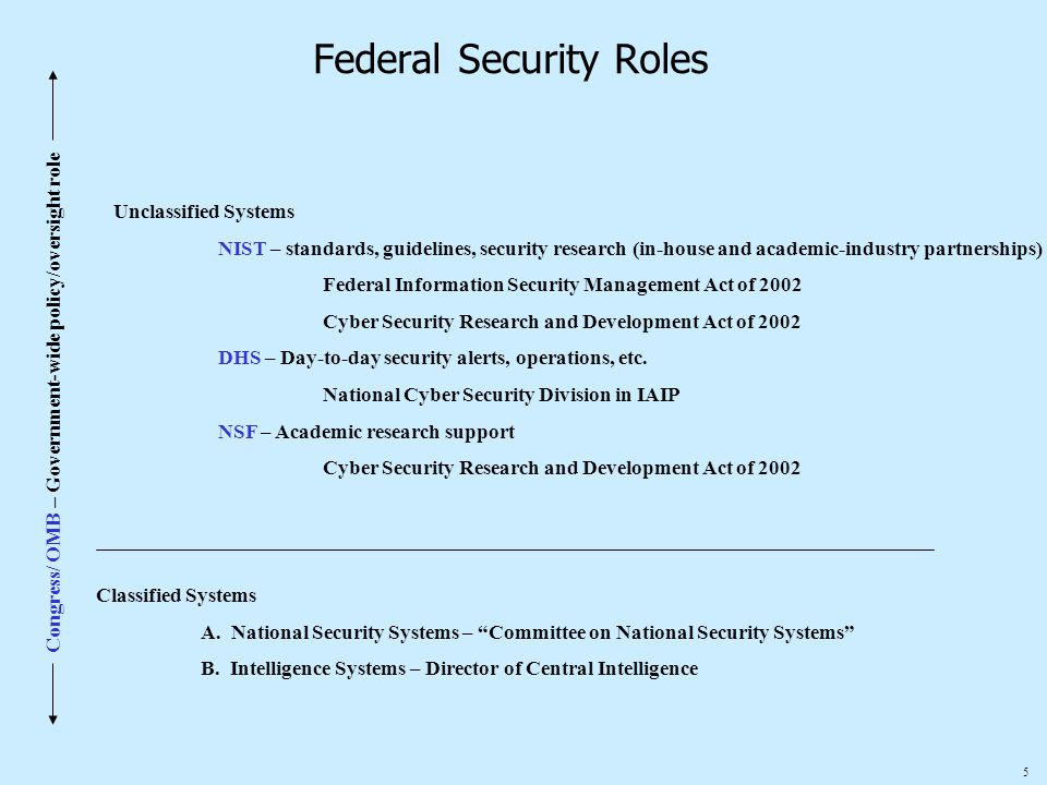 5 Federal Security Roles Classified Systems A.