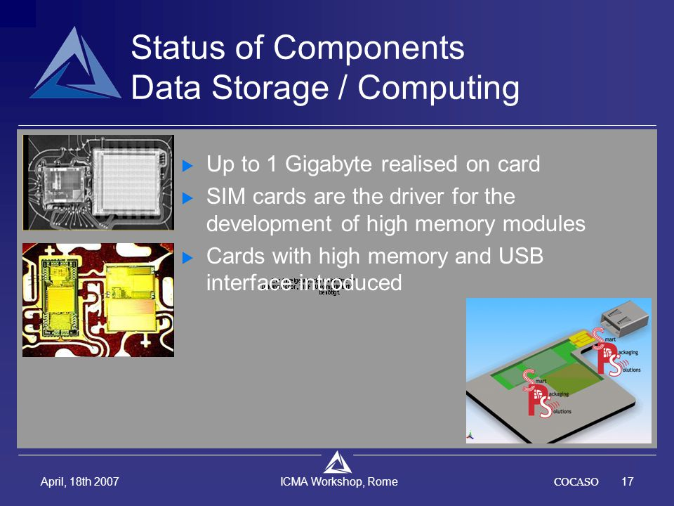 COCASO17 April, 18th 2007 ICMA Workshop, Rome Status of Components Data Storage / Computing  Up to 1 Gigabyte realised on card  SIM cards are the dr