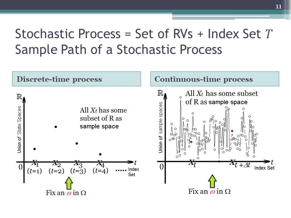 Discrete-time processContinuous-time process 11
