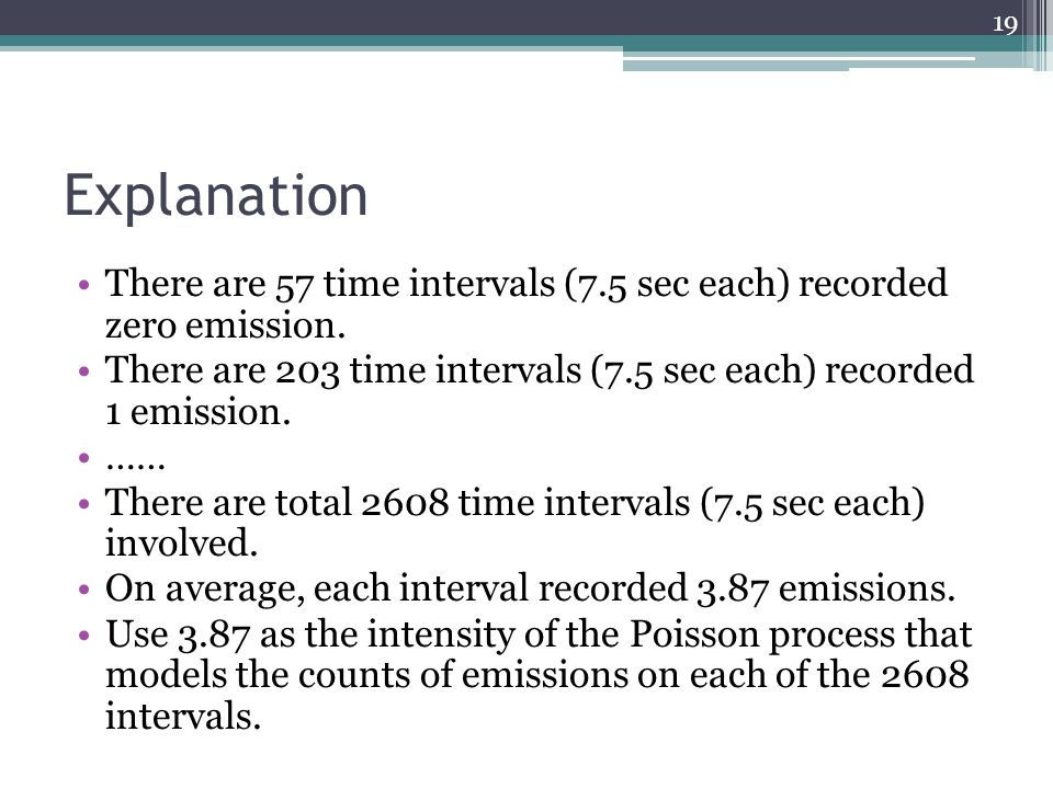 Explanation There are 57 time intervals (7.5 sec each) recorded zero emission.