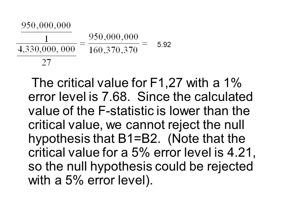 The critical value for F1,27 with a 1% error level is 7.68. Since the calculated value of the F-statistic is lower than the critical value, we cannot