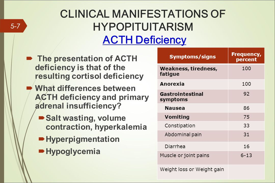 CLINICAL MANIFESTATIONS OF HYPOPITUITARISM ACTH Deficiency  The presentation of ACTH deficiency is that of the resulting cortisol deficiency  What differences between ACTH deficiency and primary adrenal insufficiency.