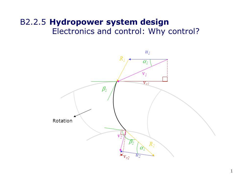 1 v r1 v r2 B2.2.5 Hydropower system design Electronics and control: Why control? Rotation u1u1 u2u2 v1v1 v2v2 R1R1 R2R2 11 11 11 22