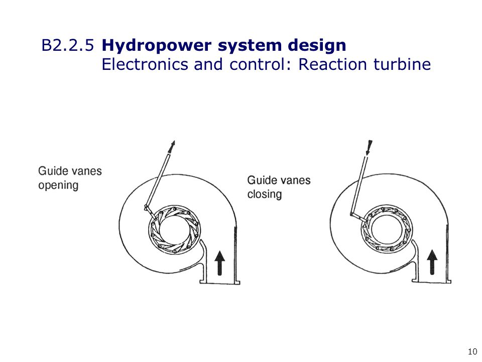 10 B2.2.5 Hydropower system design Electronics and control: Reaction turbine