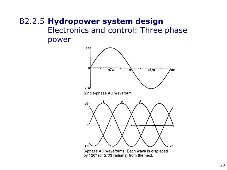 28 B2.2.5 Hydropower system design Electronics and control: Three phase power