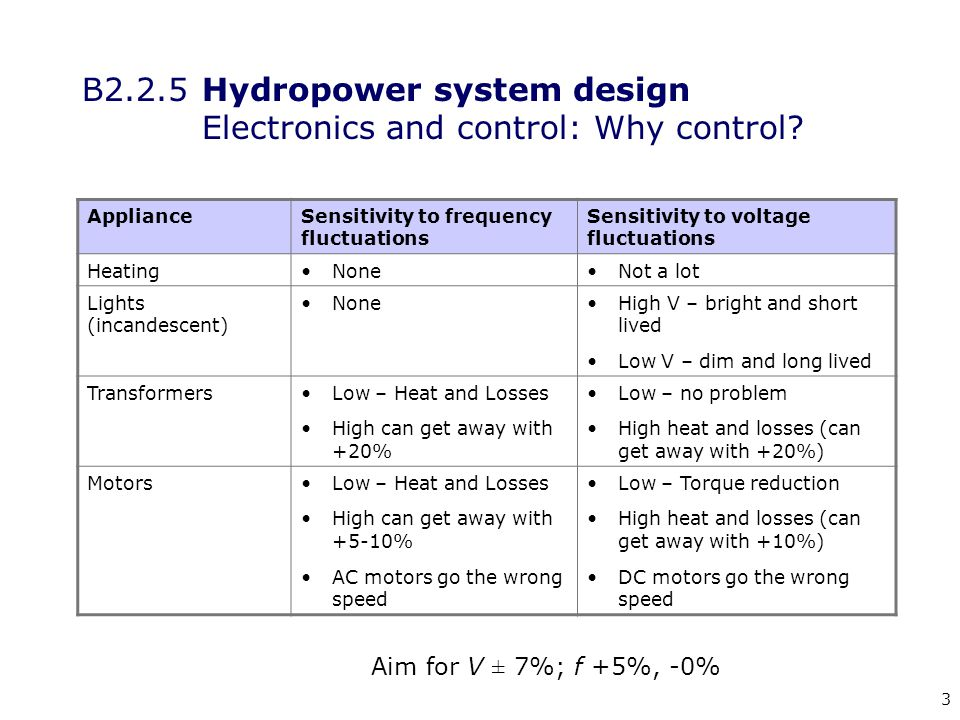 24 B2.2.5 Hydropower system design Electronics and control: AC or DC.
