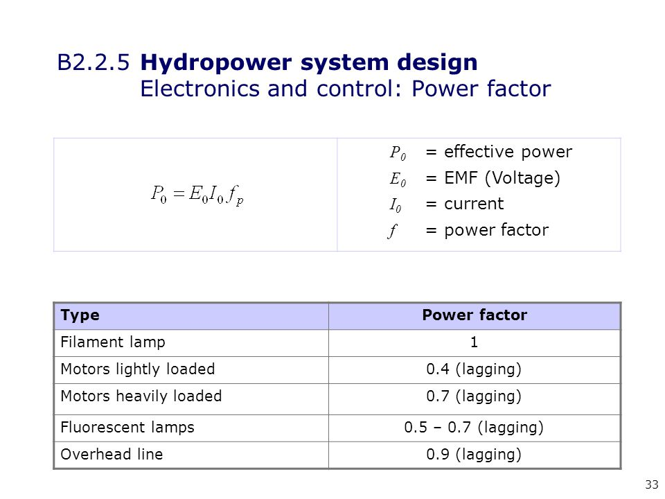 33 TypePower factor Filament lamp1 Motors lightly loaded0.4 (lagging) Motors heavily loaded0.7 (lagging) Fluorescent lamps0.5 – 0.7 (lagging) Overhead line0.9 (lagging) B2.2.5 Hydropower system design Electronics and control: Power factor P 0 = effective power E 0 = EMF (Voltage) I 0 = current f = power factor