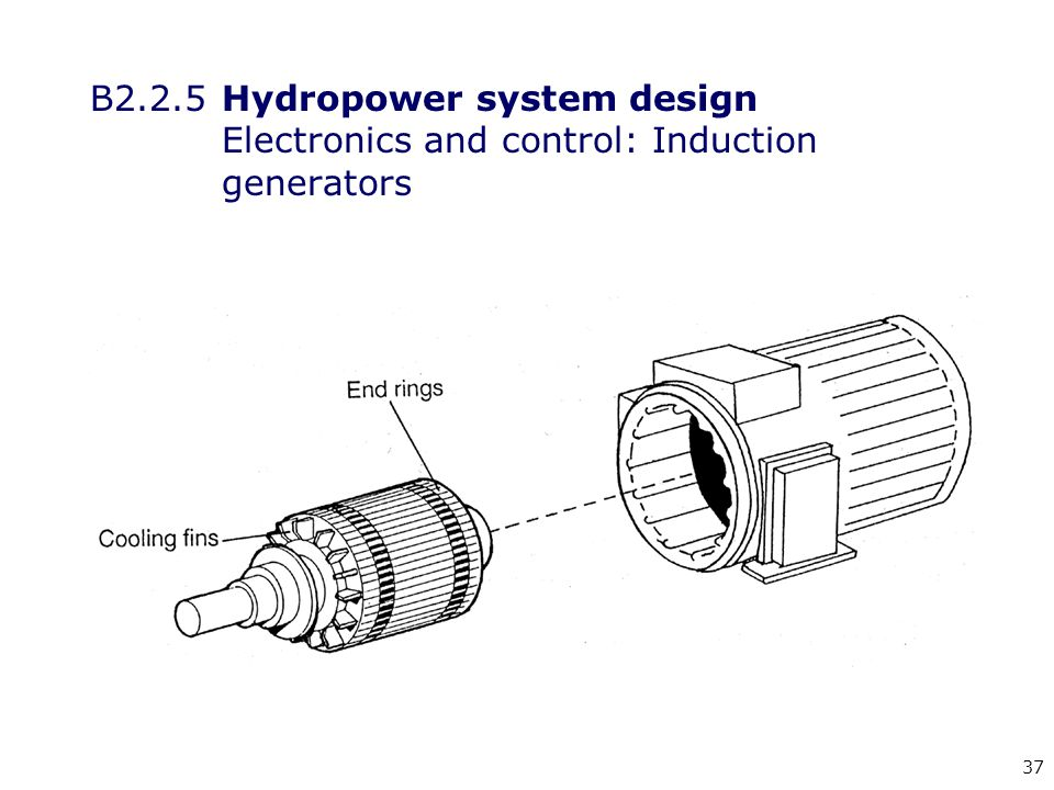 37 B2.2.5 Hydropower system design Electronics and control: Induction generators