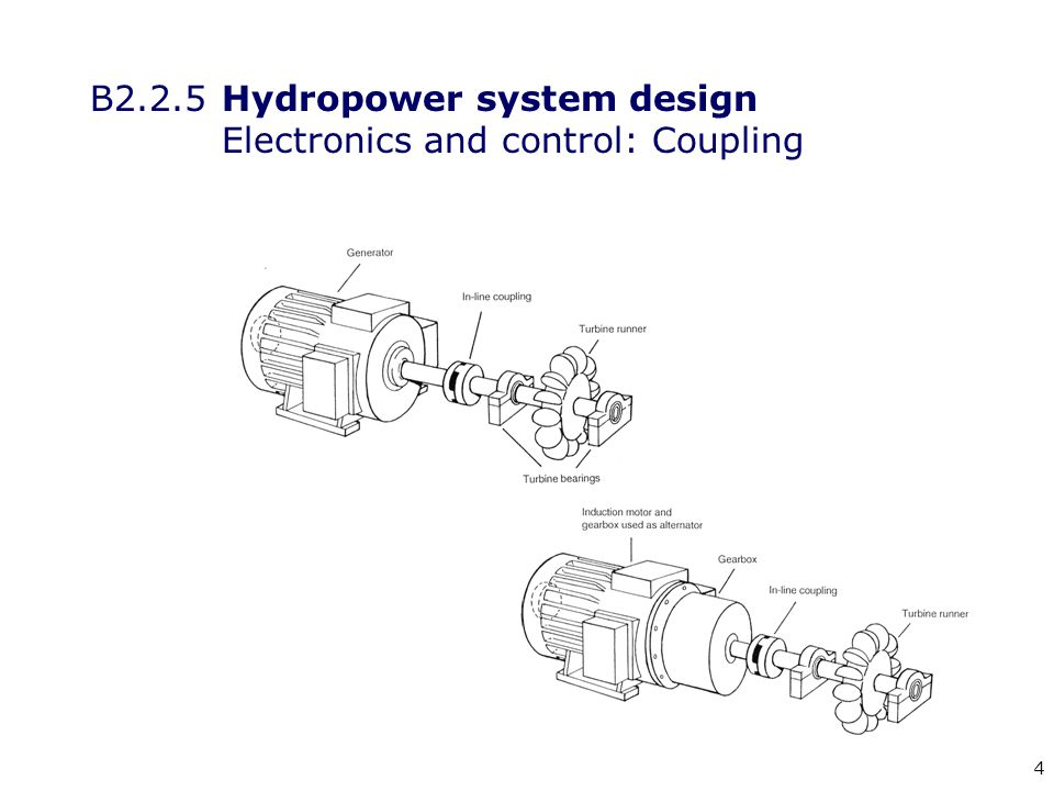 15 B2.2.5 Hydropower system design Electronics and control: Power curve (e.g.