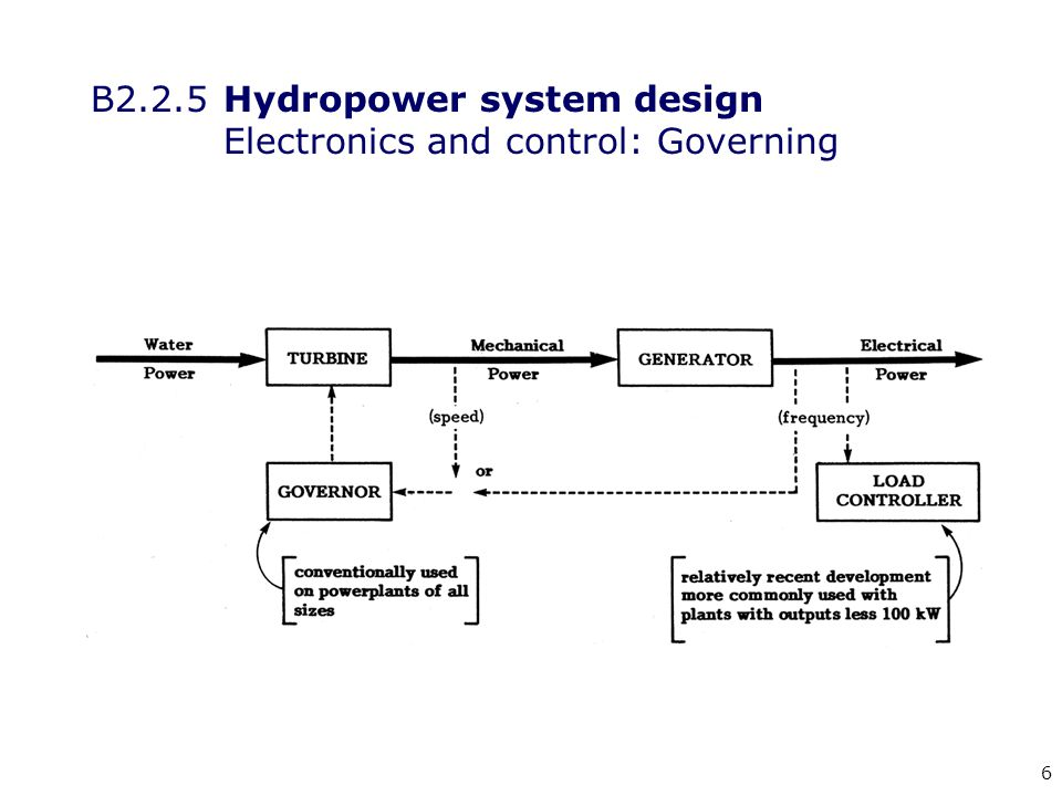 17 B2.2.5 Hydropower system design Electronics and control: Operating at the back side of the power curve