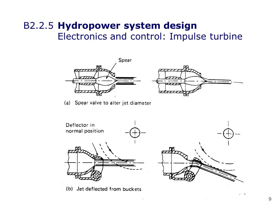 20 B2.2.5 Hydropower system design Electronics and control: Flow control
