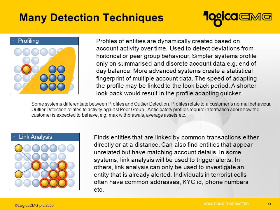 ©LogicaCMG plc 2005 14 Many Detection Techniques Profiling Link Analysis Finds entities that are linked by common transactions,either directly or at a