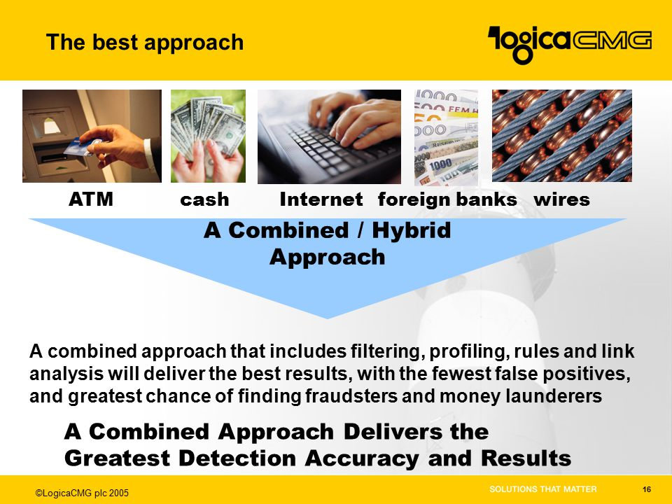 ©LogicaCMG plc 2005 16 ATMcashInternetforeign bankswires A Combined / Hybrid Approach A combined approach that includes filtering, profiling, rules and link analysis will deliver the best results, with the fewest false positives, and greatest chance of finding fraudsters and money launderers A Combined Approach Delivers the Greatest Detection Accuracy and Results The best approach