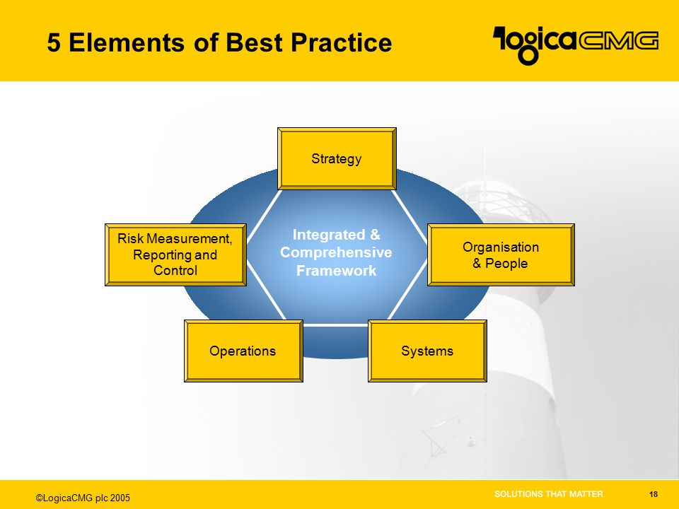 ©LogicaCMG plc 2005 18 5 Elements of Best Practice Integrated & Comprehensive Framework Strategy Organisation & People SystemsOperations Risk Measurement, Reporting and Control