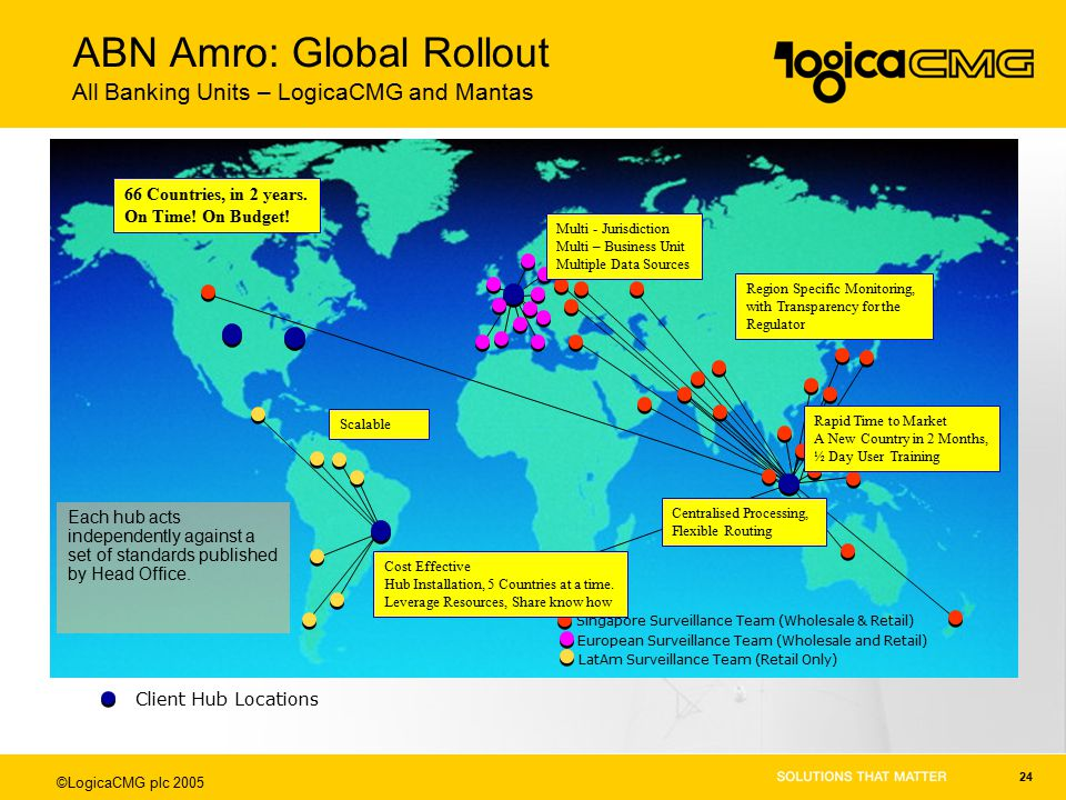 ©LogicaCMG plc 2005 24 ABN Amro: Global Rollout All Banking Units – LogicaCMG and Mantas Client Hub Locations Singapore Surveillance Team (Wholesale &