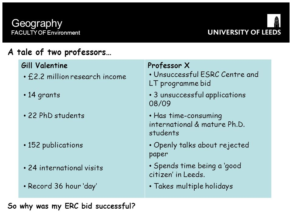 Geography FACULTY OF Environment A tale of two professors… So why was my ERC bid successful.