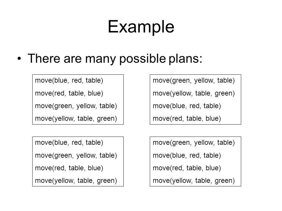 Example There are many possible plans: move(blue, red, table) move(red, table, blue) move(green, yellow, table) move(yellow, table, green) move(green,