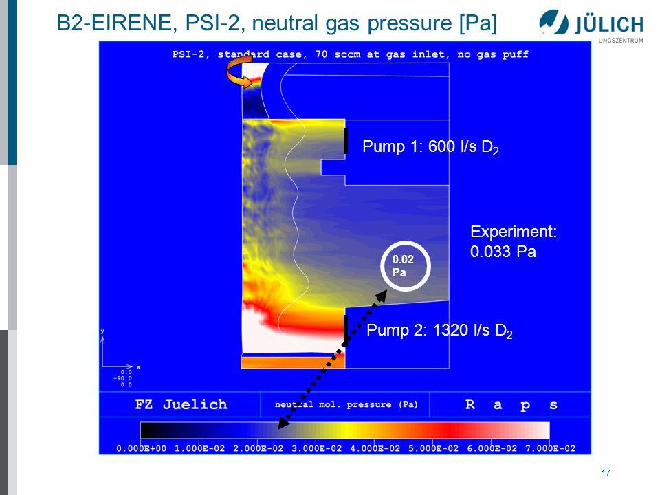 17 0.02 Pa Pump 2: 1320 l/s D 2 Pump 1: 600 l/s D 2 Experiment: 0.033 Pa B2-EIRENE, PSI-2, neutral gas pressure [Pa]