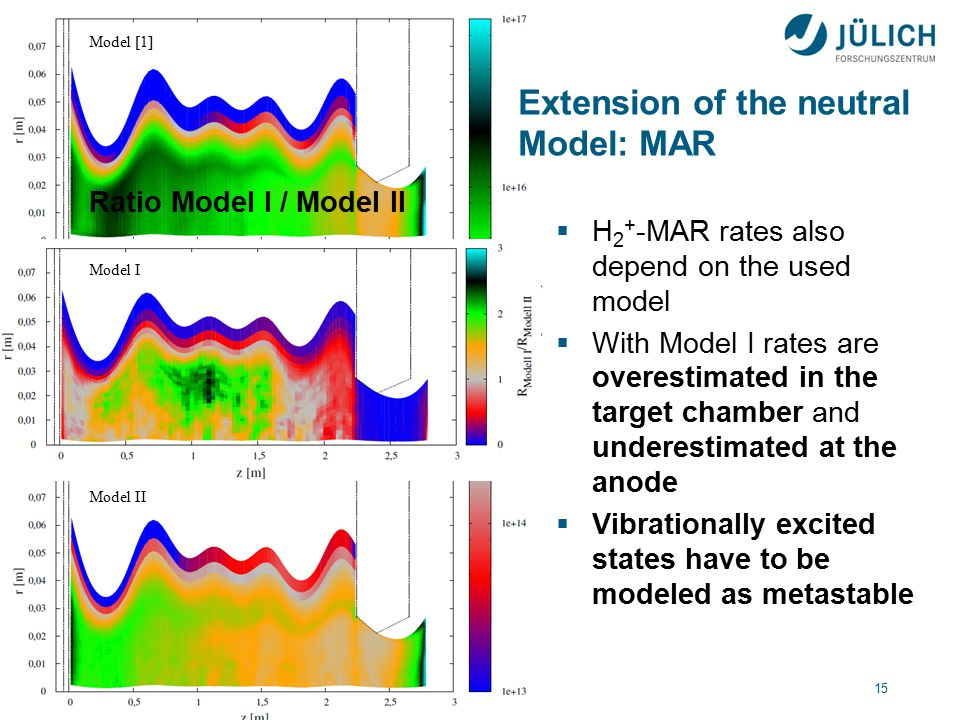 17. April 201515  H 2 + -MAR rates also depend on the used model  With Model I rates are overestimated in the target chamber and underestimated at t