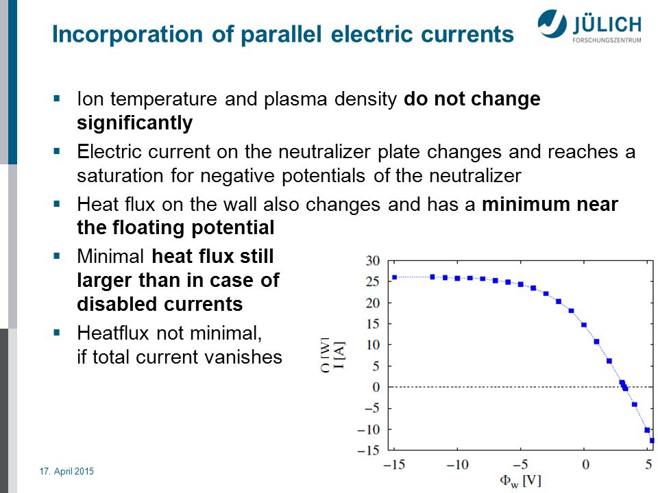 17. April 201520 Incorporation of parallel electric currents  Ion temperature and plasma density do not change significantly  Electric current on th