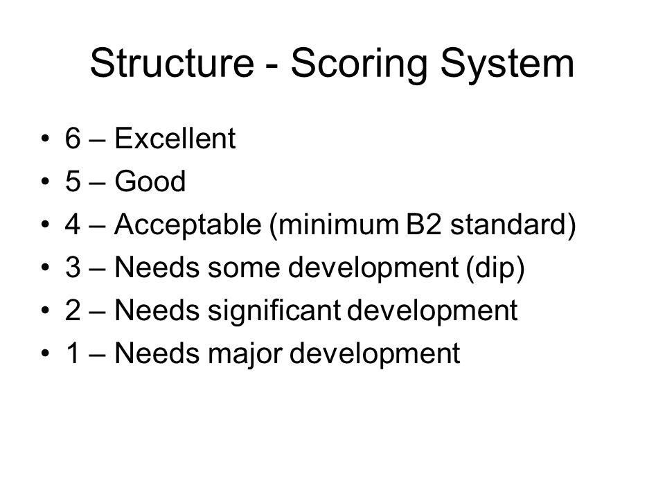 Structure - Scoring System 6 – Excellent 5 – Good 4 – Acceptable (minimum B2 standard) 3 – Needs some development (dip) 2 – Needs significant development 1 – Needs major development