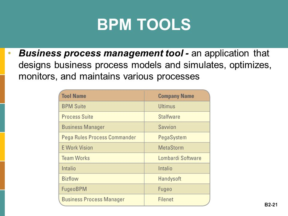 B2-21 BPM TOOLS Business process management tool - an application that designs business process models and simulates, optimizes, monitors, and maintai