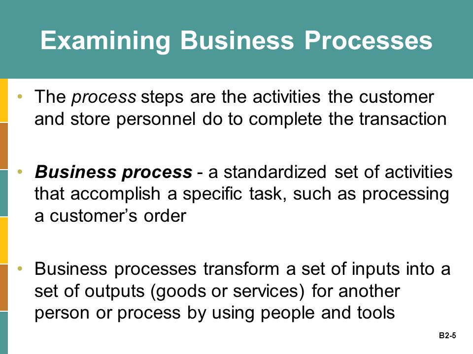 B2-5 Examining Business Processes The process steps are the activities the customer and store personnel do to complete the transaction Business proces