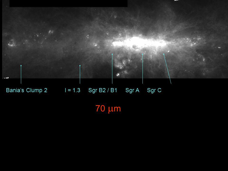 Bania's Clump 2 l = 1.3 Sgr B2 / B1 Sgr A Sgr C 70  m