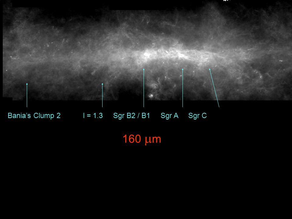 Bania's Clump 2 l = 1.3 Sgr B2 / B1 Sgr A Sgr C 160  m