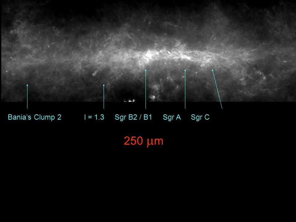 Bania's Clump 2 l = 1.3 Sgr B2 / B1 Sgr A Sgr C 250  m