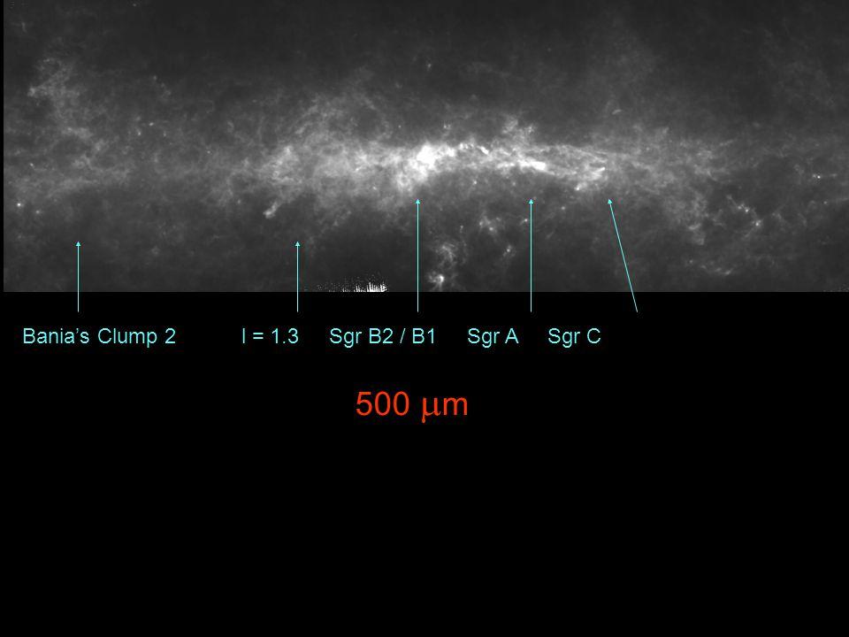 Bania's Clump 2 l = 1.3 Sgr B2 / B1 Sgr A Sgr C 500  m
