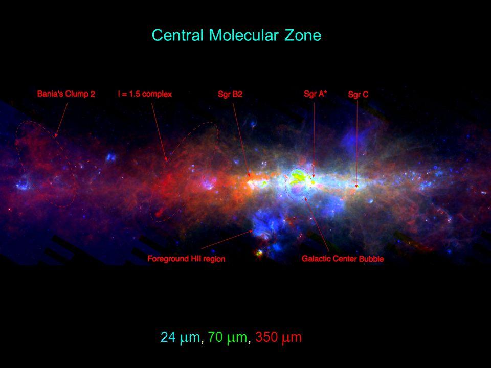 Central Molecular Zone 24  m, 70  m, 350  m