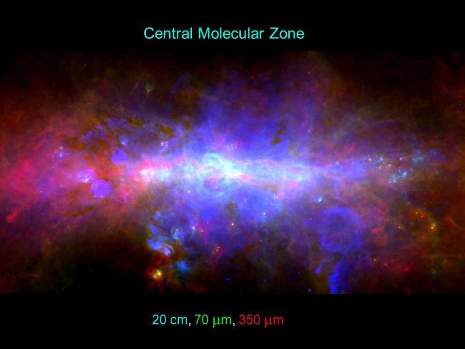 Central Molecular Zone 20 cm, 70  m, 350  m