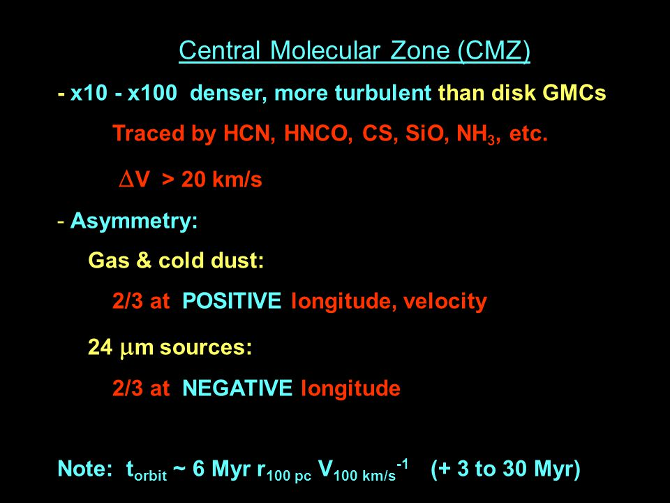 Central Molecular Zone (CMZ) - x10 - x100 denser, more turbulent than disk GMCs Traced by HCN, HNCO, CS, SiO, NH 3, etc.