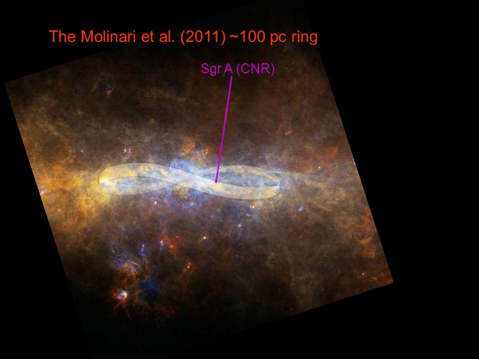 The Molinari et al. (2011) ~100 pc ring Sgr A (CNR)