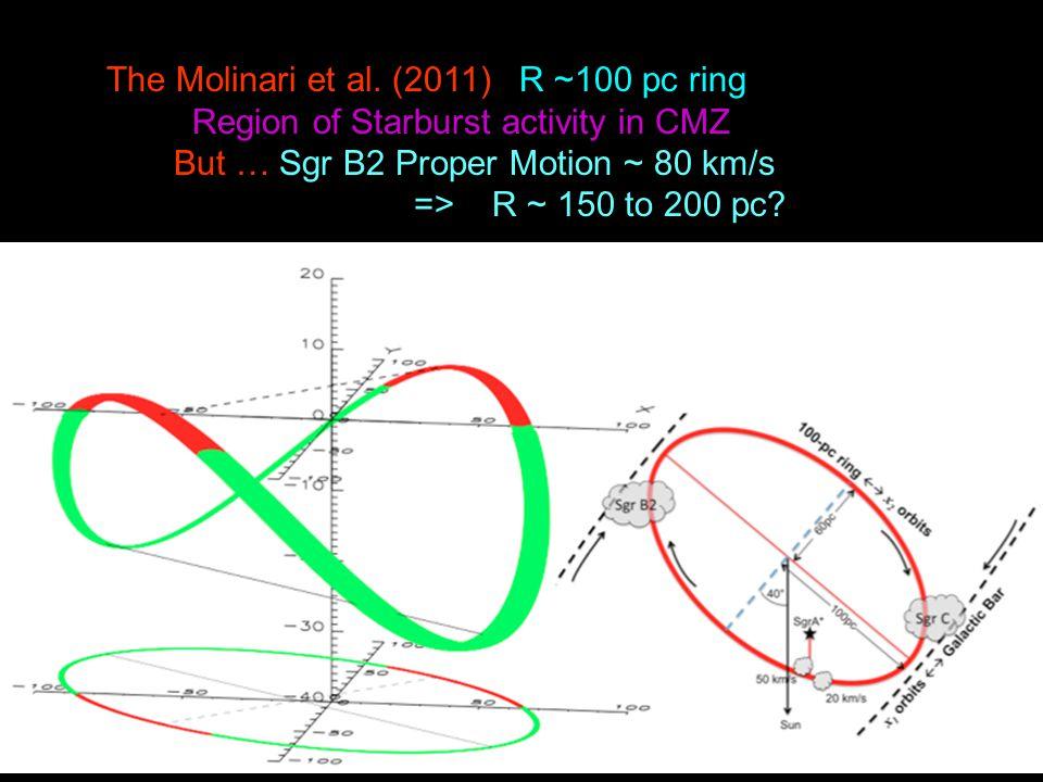 The Molinari et al.