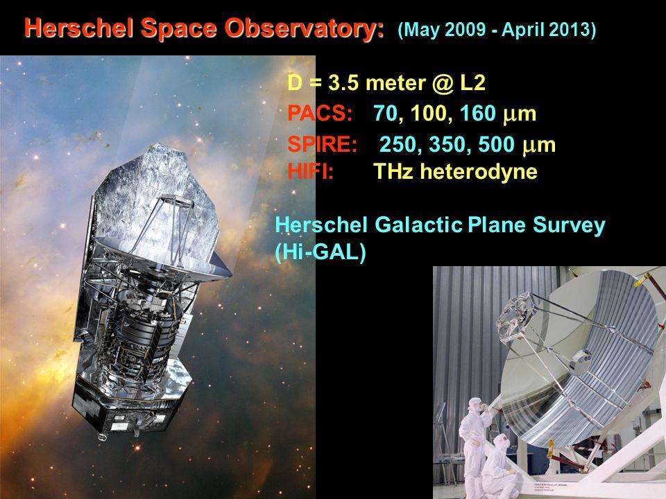 Herschel Space Observatory: Herschel Space Observatory: (May 2009 - April 2013) D = 3.5 meter @ L2 PACS: 70, 100, 160  m SPIRE: 250, 350, 500  m HIFI: THz heterodyne Herschel Galactic Plane Survey (Hi-GAL)