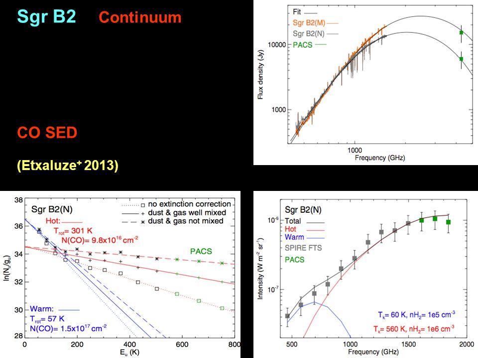 Sgr B2 Continuum CO SED (Etxaluze + 2013)