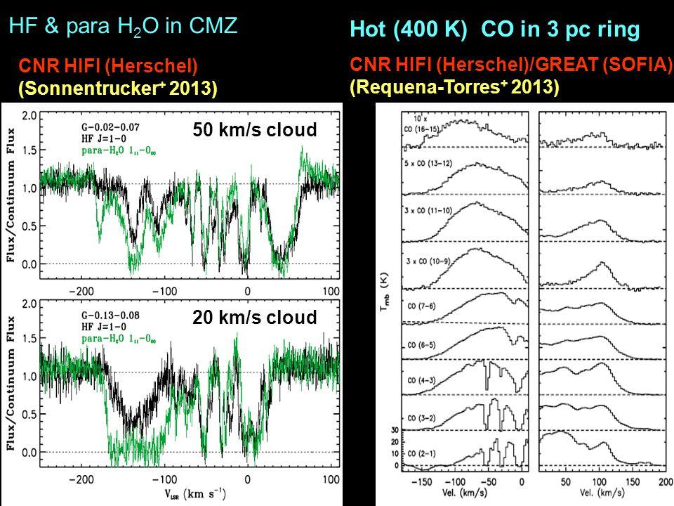 CNR HIFI (Herschel) (Sonnentrucker + 2013) 50 km/s cloud 20 km/s cloud CNR HIFI (Herschel)/GREAT (SOFIA) (Requena-Torres + 2013) Hot (400 K) CO in 3 pc ring HF & para H 2 O in CMZ